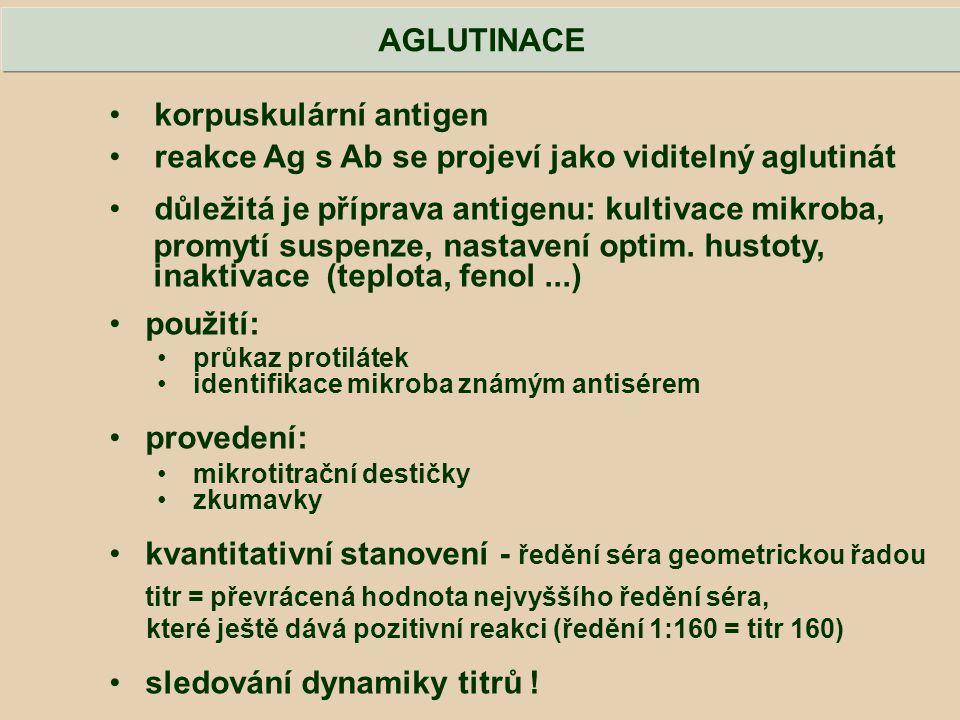 korpuskulární antigen reakce Ag s Ab se projeví jako viditelný aglutinát důležitá je příprava antigenu: kultivace mikroba, promytí suspenze, nastavení