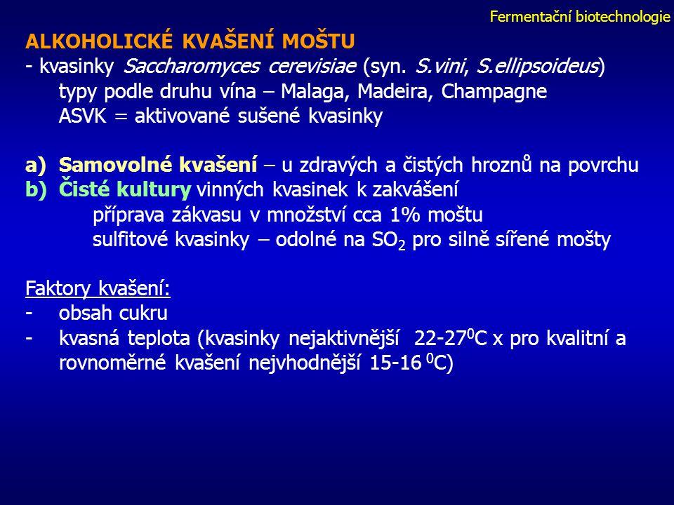 Fermentační biotechnologie ALKOHOLICKÉ KVAŠENÍ MOŠTU - kvasinky Saccharomyces cerevisiae (syn.