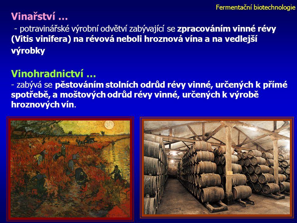 Fermentační biotechnologie Vinařství … - potravinářské výrobní odvětví zabývající se zpracováním vinné révy (Vitis vinifera) na révová neboli hroznová vína a na vedlejší výrobky Vinohradnictví … - zabývá se pěstováním stolních odrůd révy vinné, určených k přímé spotřebě, a moštových odrůd révy vinné, určených k výrobě hroznových vín.