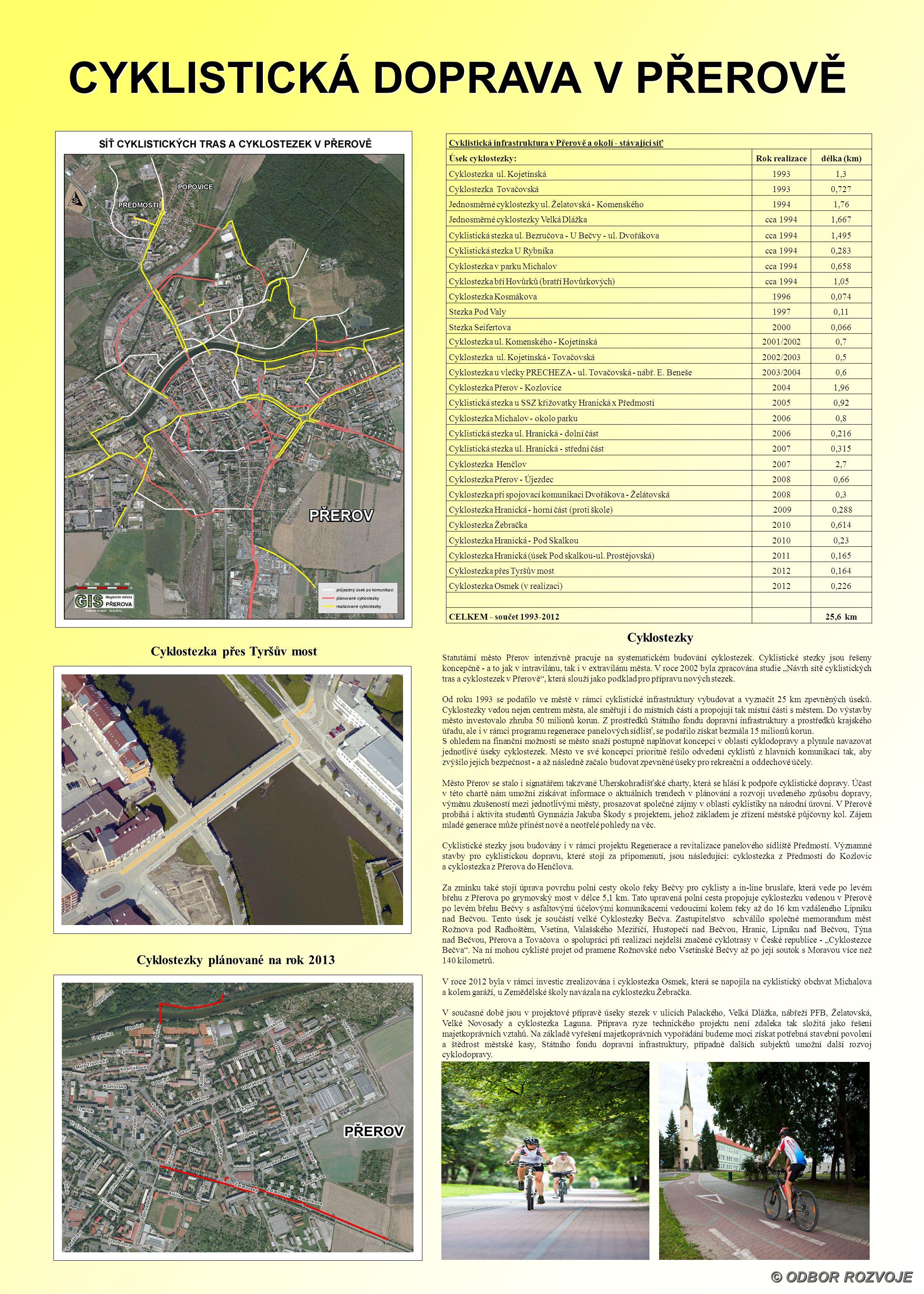 Statutární město Přerov intenzivně pracuje na systematickém budování cyklostezek.