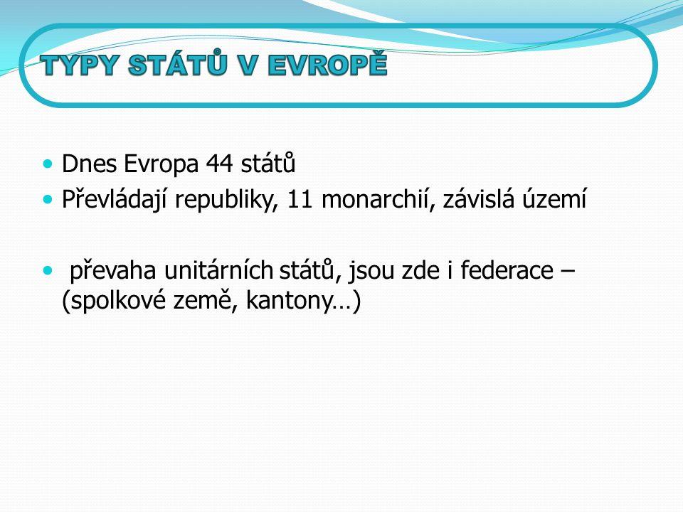 Dnes Evropa 44 států Převládají republiky, 11 monarchií, závislá území převaha unitárních států, jsou zde i federace – (spolkové země, kantony…)