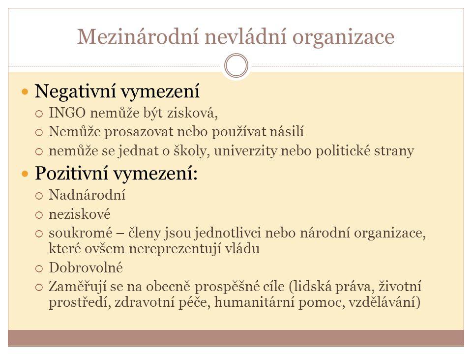 Mezinárodní nevládní organizace Negativní vymezení  INGO nemůže být zisková,  Nemůže prosazovat nebo používat násilí  nemůže se jednat o školy, uni