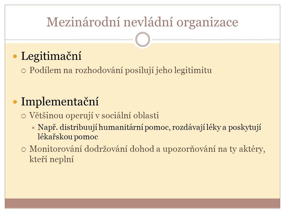 Mezinárodní nevládní organizace Legitimační  Podílem na rozhodování posilují jeho legitimitu Implementační  Většinou operují v sociální oblasti  Např.