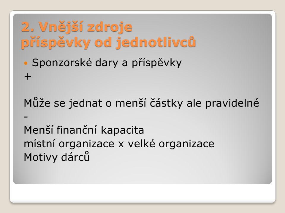 2. Vnější zdroje příspěvky od jednotlivců Sponzorské dary a příspěvky + Může se jednat o menší částky ale pravidelné - Menší finanční kapacita místní