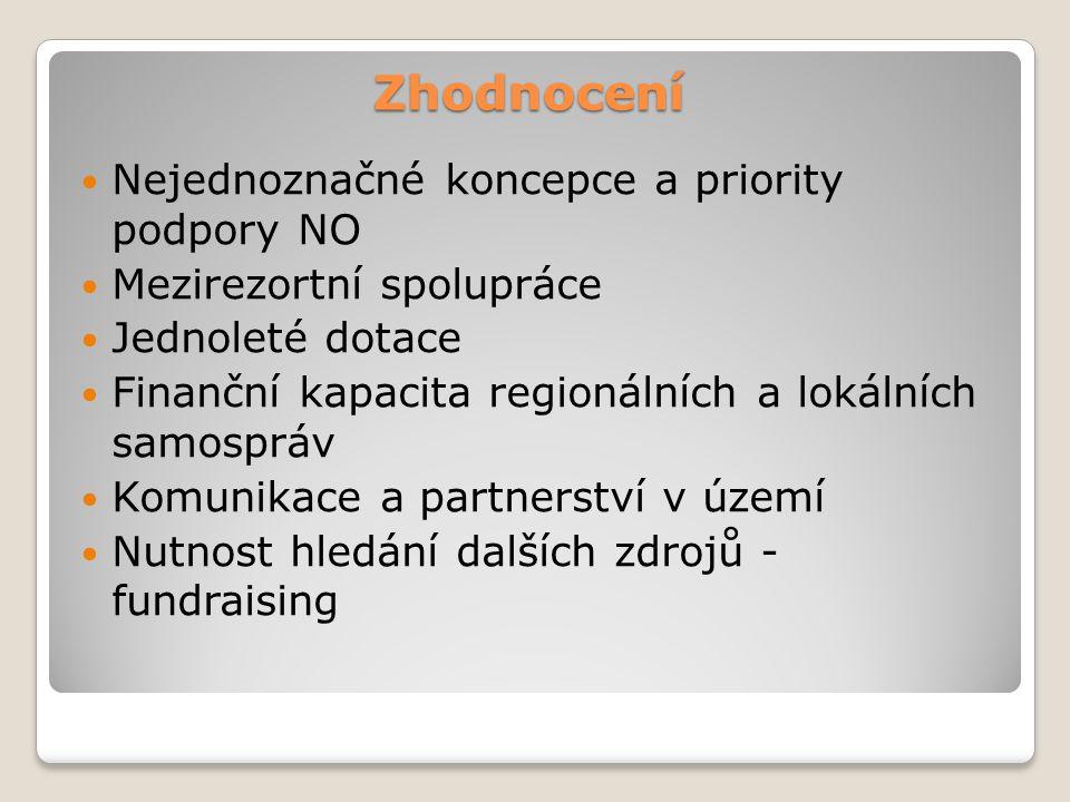 Zhodnocení Nejednoznačné koncepce a priority podpory NO Mezirezortní spolupráce Jednoleté dotace Finanční kapacita regionálních a lokálních samospráv
