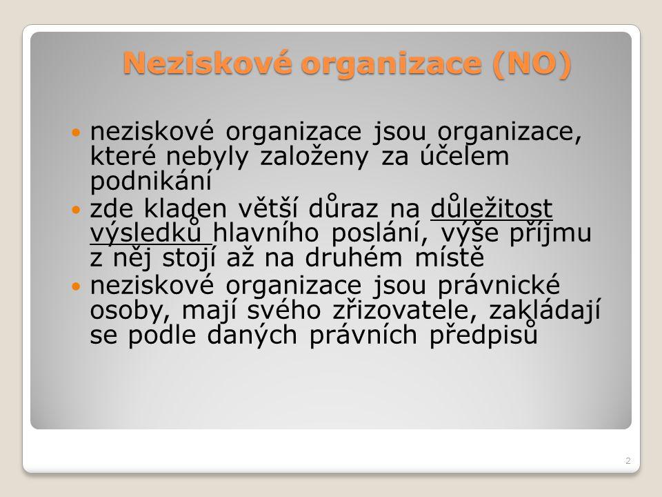 Neziskové organizace (NO) 2 neziskové organizace jsou organizace, které nebyly založeny za účelem podnikání zde kladen větší důraz na důležitost výsle