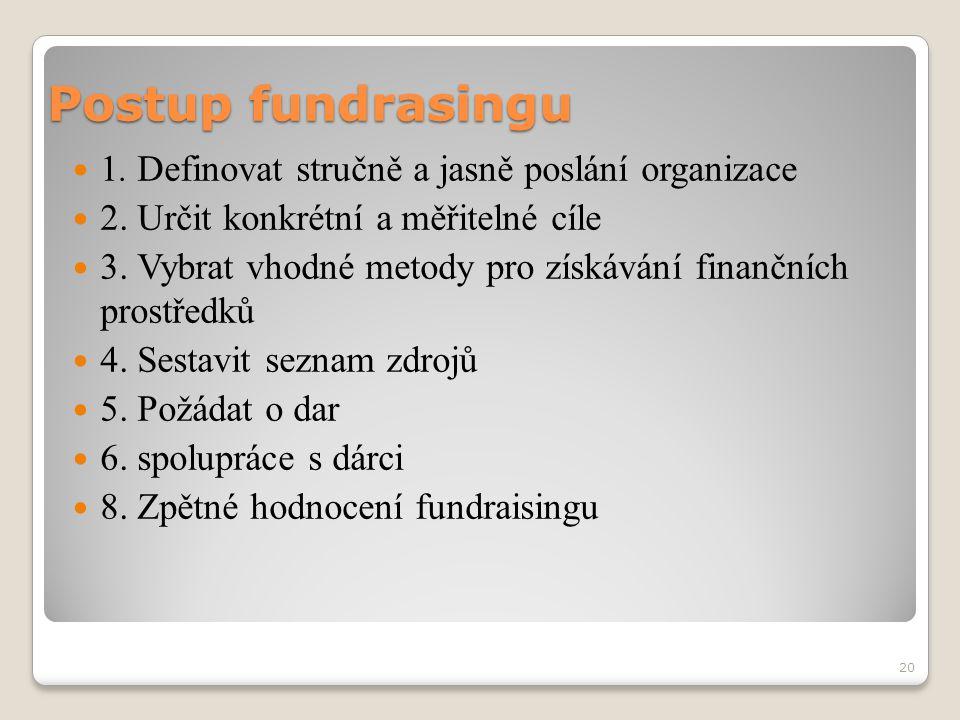 Postup fundrasingu 20 1. Definovat stručně a jasně poslání organizace 2. Určit konkrétní a měřitelné cíle 3. Vybrat vhodné metody pro získávání finanč
