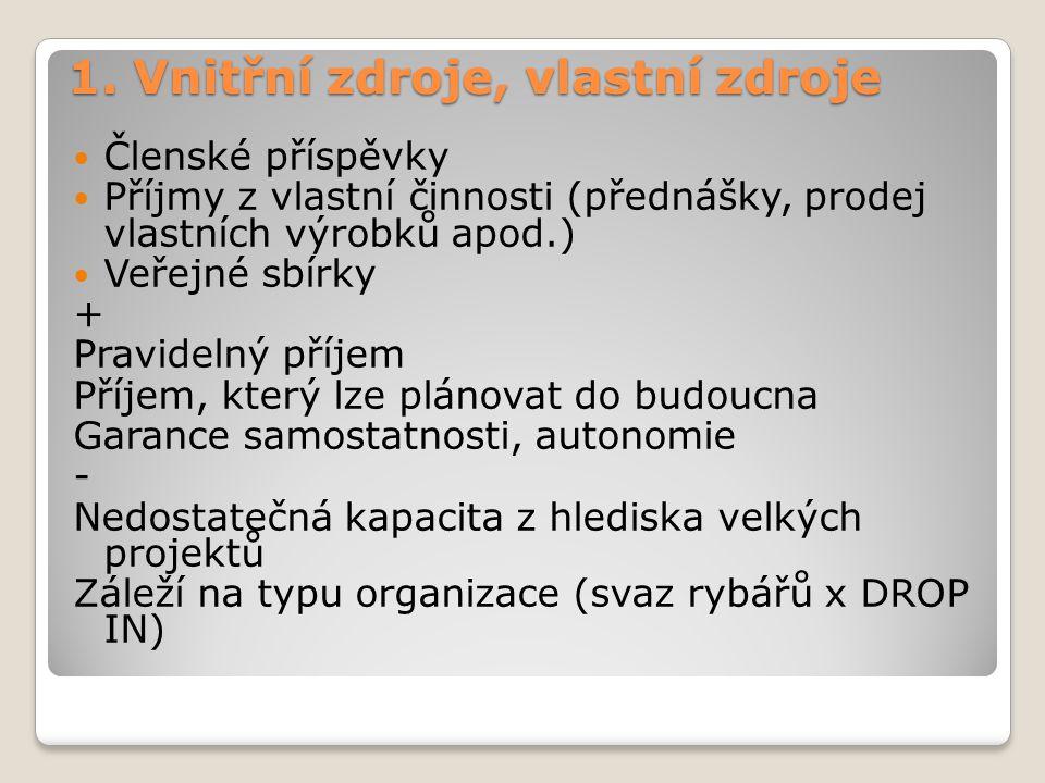 1. Vnitřní zdroje, vlastní zdroje Členské příspěvky Příjmy z vlastní činnosti (přednášky, prodej vlastních výrobků apod.) Veřejné sbírky + Pravidelný