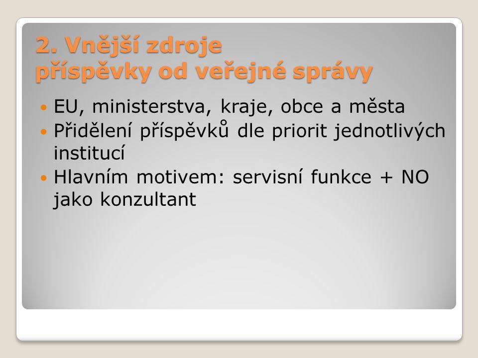 2. Vnější zdroje příspěvky od veřejné správy EU, ministerstva, kraje, obce a města Přidělení příspěvků dle priorit jednotlivých institucí Hlavním moti