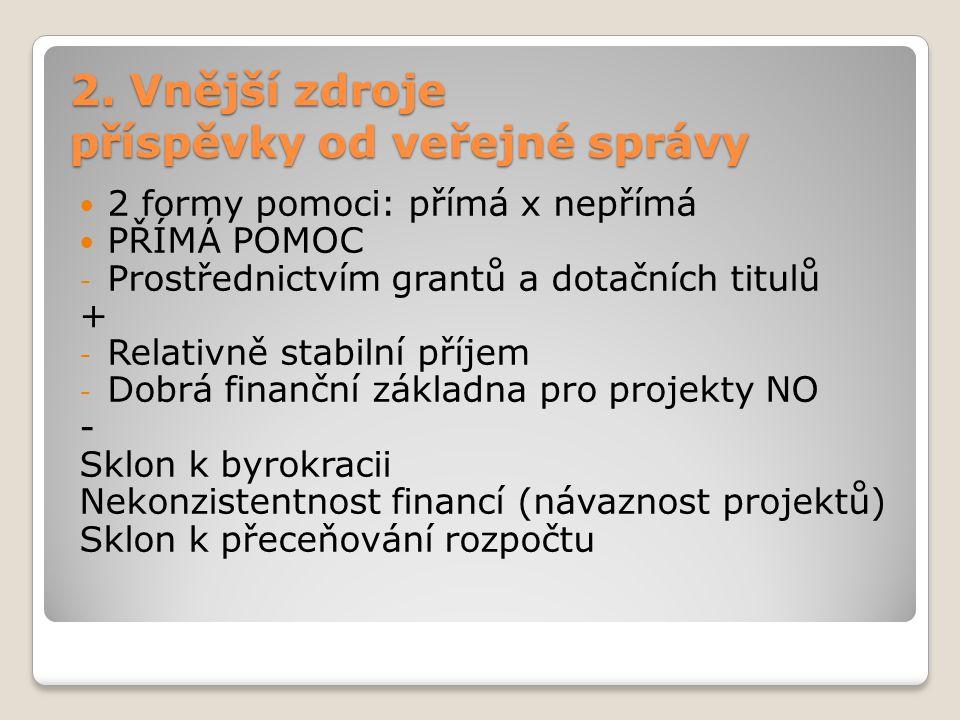 2. Vnější zdroje příspěvky od veřejné správy 2 formy pomoci: přímá x nepřímá PŘÍMÁ POMOC - Prostřednictvím grantů a dotačních titulů + - Relativně sta