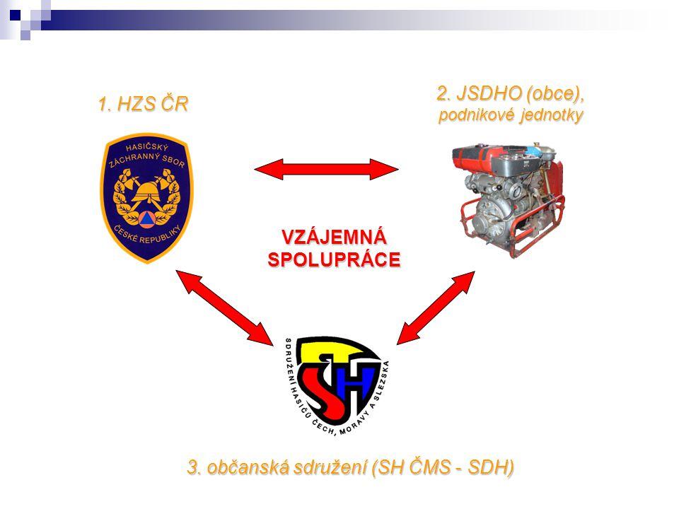 1.HZS ČR 3. občanská sdružení (SH ČMS - SDH) 2.