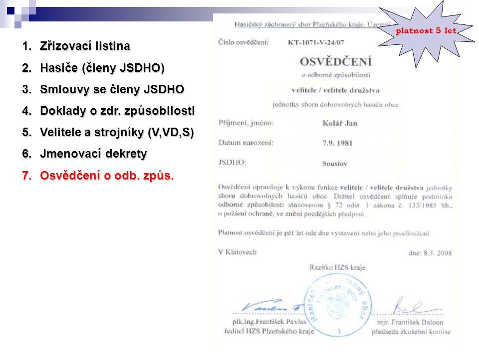 1.Zřizovací listina 2.Hasiče (členy JSDHO) 3.Smlouvy se členy JSDHO 4.Doklady o zdr.