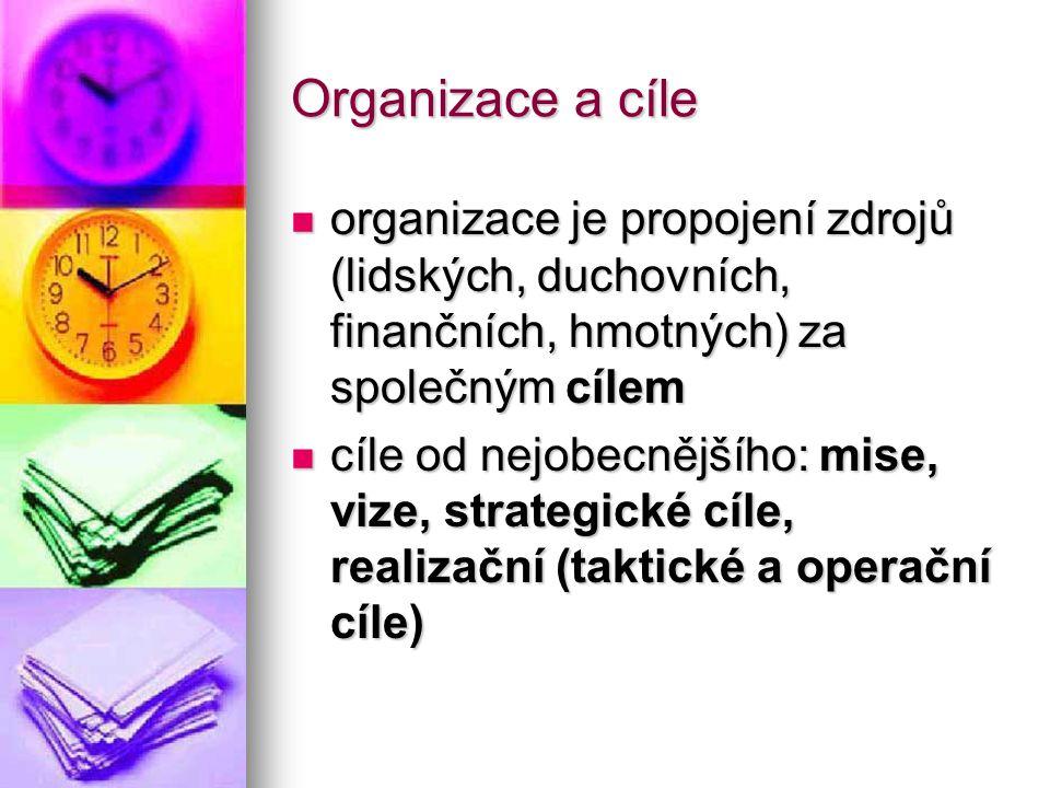 Organizace a cíle organizace je propojení zdrojů (lidských, duchovních, finančních, hmotných) za společným cílem organizace je propojení zdrojů (lidsk