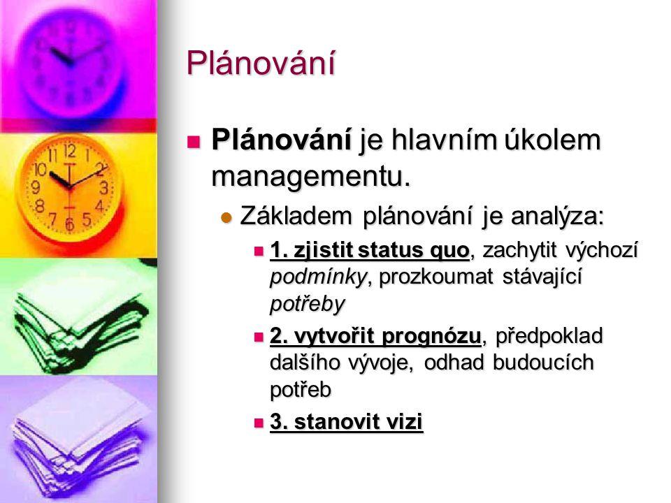 Plánování Plánování je hlavním úkolem managementu. Plánování je hlavním úkolem managementu. Základem plánování je analýza: Základem plánování je analý