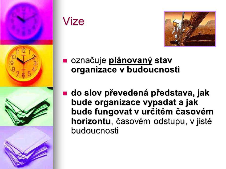 Vize označuje plánovaný stav organizace v budoucnosti označuje plánovaný stav organizace v budoucnosti do slov převedená představa, jak bude organizac