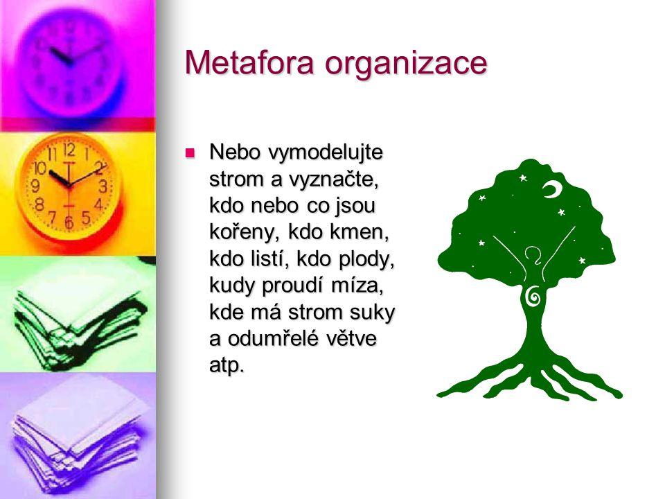 Metafora organizace Nebo vymodelujte strom a vyznačte, kdo nebo co jsou kořeny, kdo kmen, kdo listí, kdo plody, kudy proudí míza, kde má strom suky a