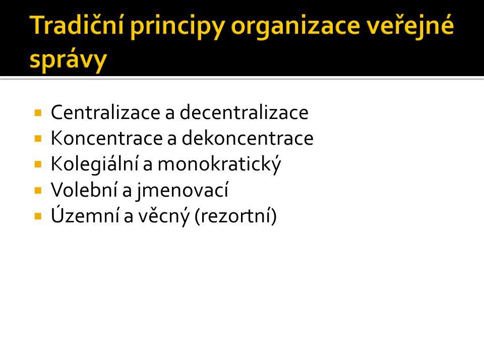  Centralizace a decentralizace  Koncentrace a dekoncentrace  Kolegiální a monokratický  Volební a jmenovací  Územní a věcný (rezortní)