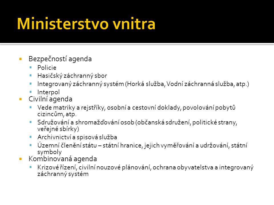  Bezpečností agenda  Policie  Hasičský záchranný sbor  Integrovaný záchranný systém (Horká služba, Vodní záchranná služba, atp.)  Interpol  Civi