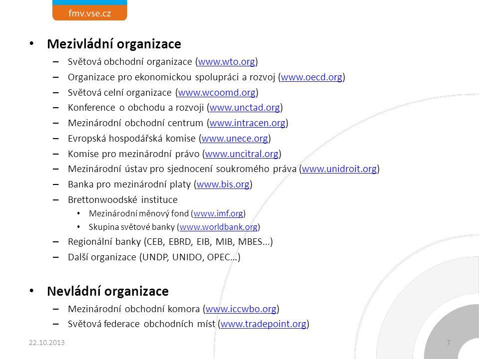 Mezivládní organizace – Světová obchodní organizace (www.wto.org)www.wto.org – Organizace pro ekonomickou spolupráci a rozvoj (www.oecd.org)www.oecd.o