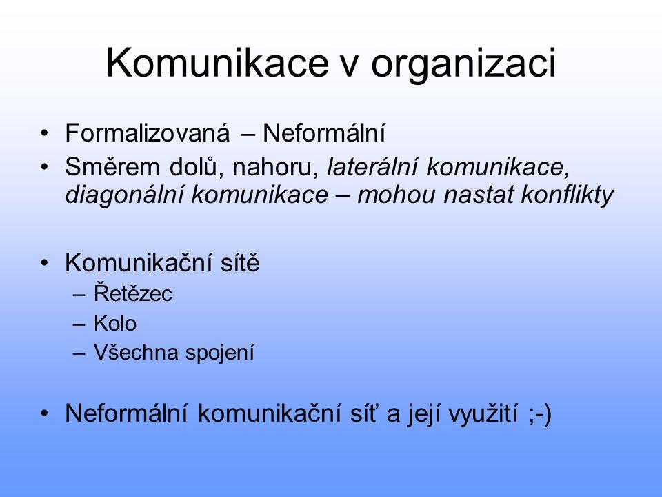 Komunikace v organizaci Formalizovaná – Neformální Směrem dolů, nahoru, laterální komunikace, diagonální komunikace – mohou nastat konflikty Komunikač