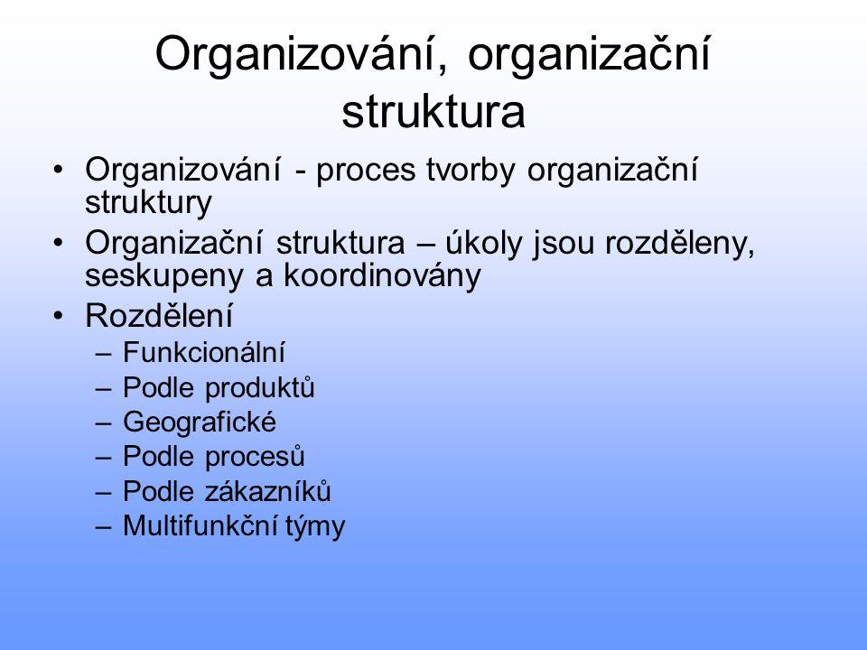 Organizování, organizační struktura Organizování - proces tvorby organizační struktury Organizační struktura – úkoly jsou rozděleny, seskupeny a koord