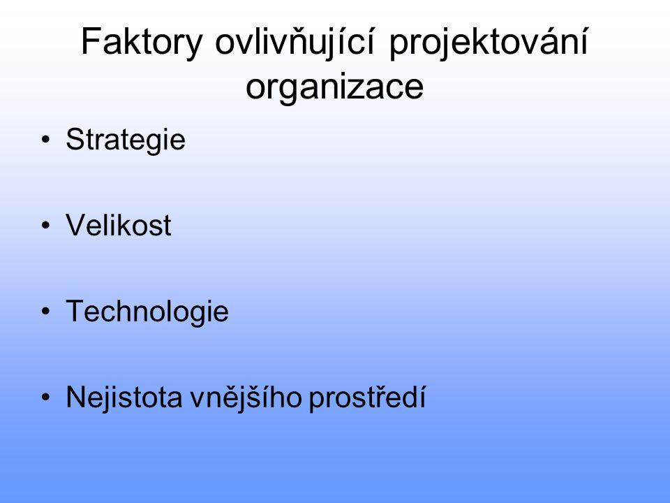 Faktory ovlivňující projektování organizace Strategie Velikost Technologie Nejistota vnějšího prostředí