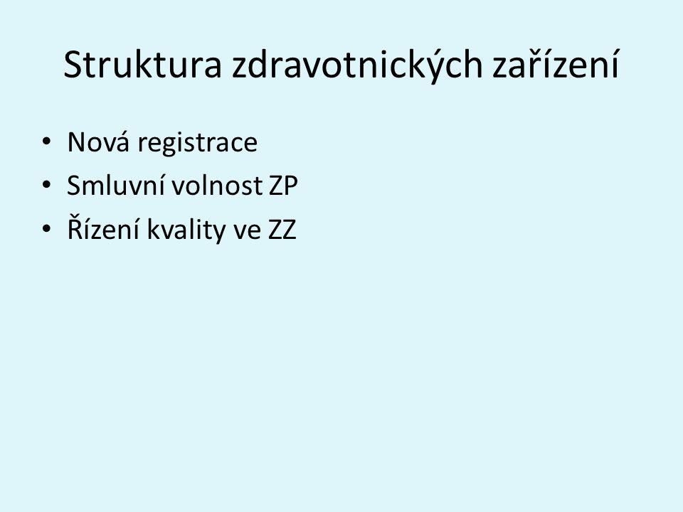 Struktura zdravotnických zařízení Nová registrace Smluvní volnost ZP Řízení kvality ve ZZ