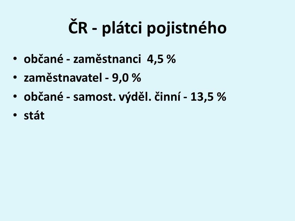 ČR - plátci pojistného občané - zaměstnanci 4,5 % zaměstnavatel - 9,0 % občané - samost. výděl. činní - 13,5 % stát
