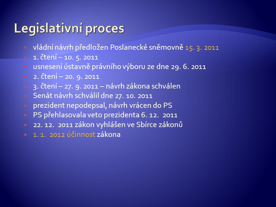  vládní návrh předložen Poslanecké sněmovně 15. 3. 2011  1. čtení – 10. 5. 2011  usnesení ústavně právního výboru ze dne 29. 6. 2011  2. čtení – 2