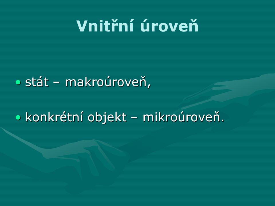 Vnitřní úroveň stát – makroúroveň,stát – makroúroveň, konkrétní objekt – mikroúroveň.konkrétní objekt – mikroúroveň.