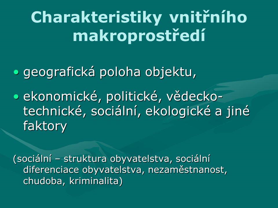 Charakteristiky vnitřního makroprostředí geografická poloha objektu,geografická poloha objektu, ekonomické, politické, vědecko- technické, sociální, e