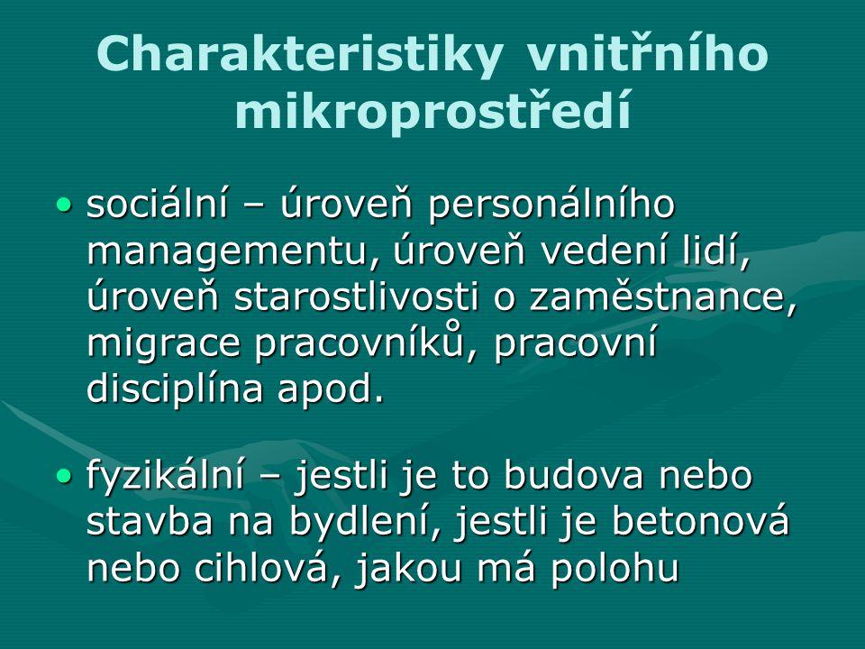 Charakteristiky vnitřního mikroprostředí sociální – úroveň personálního managementu, úroveň vedení lidí, úroveň starostlivosti o zaměstnance, migrace