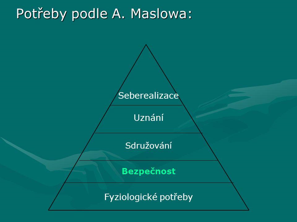 Potřeby podle A. Maslowa: Seberealizace Uznání Sdružování Bezpečnost Fyziologické potřeby