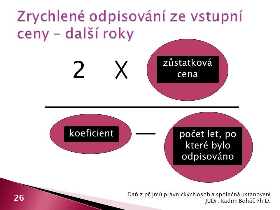 Daň z příjmů právnických osob a společná ustanovení JUDr. Radim Boháč Ph.D. 26 2 zůstatková cena koeficient počet let, po které bylo odpisováno