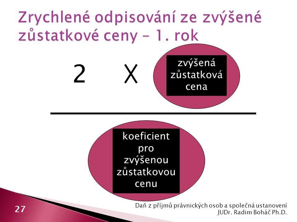 Daň z příjmů právnických osob a společná ustanovení JUDr. Radim Boháč Ph.D. 27 2 zvýšená zůstatková cena koeficient pro zvýšenou zůstatkovou cenu