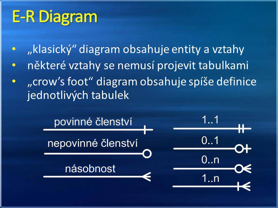 """""""klasický diagram obsahuje entity a vztahy některé vztahy se nemusí projevit tabulkami """"crow's foot diagram obsahuje spíše definice jednotlivých tabulek"""