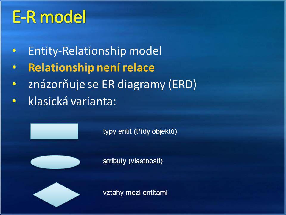 Entity-Relationship model Relationship není relace znázorňuje se ER diagramy (ERD) klasická varianta: typy entit (třídy objektů) atributy (vlastnosti) vztahy mezi entitami