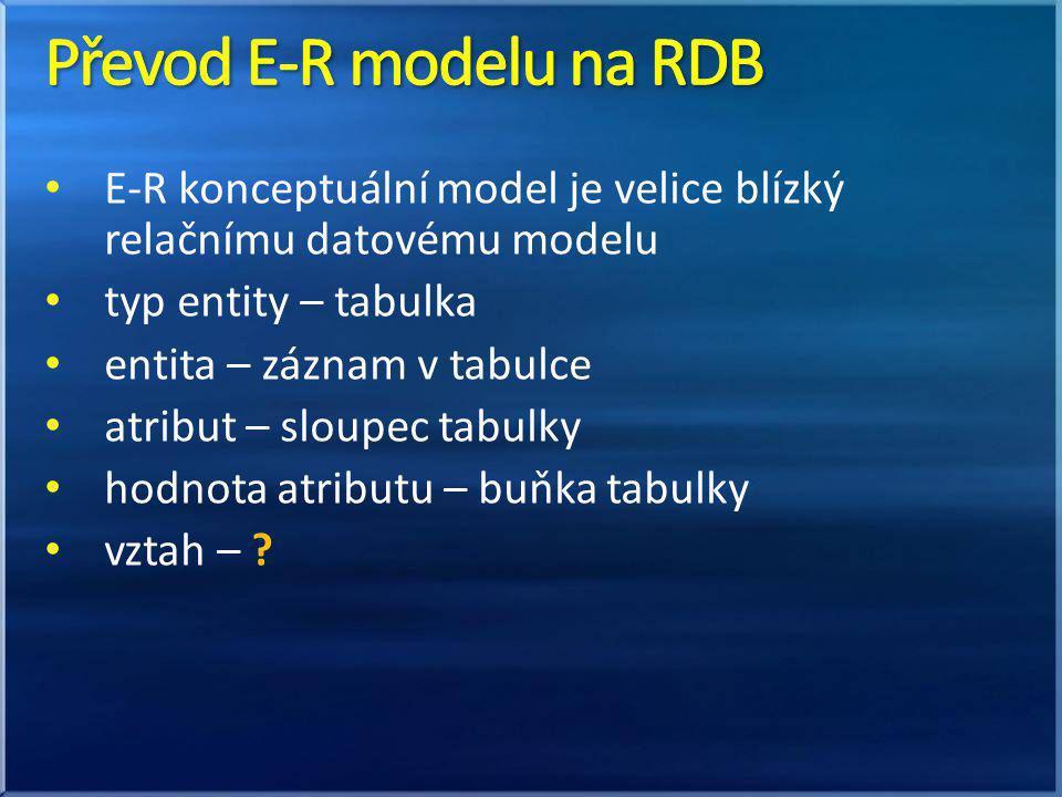 E-R konceptuální model je velice blízký relačnímu datovému modelu typ entity – tabulka entita – záznam v tabulce atribut – sloupec tabulky hodnota atributu – buňka tabulky vztah – ?