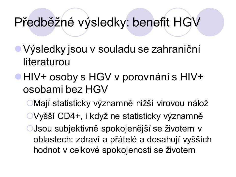 Předběžné výsledky: benefit HGV Výsledky jsou v souladu se zahraniční literaturou HIV+ osoby s HGV v porovnání s HIV+ osobami bez HGV  Mají statistic