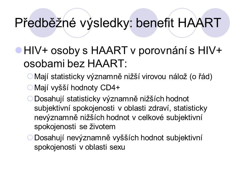 Předběžné výsledky: benefit HAART HIV+ osoby s HAART v porovnání s HIV+ osobami bez HAART:  Mají statisticky významně nižší virovou nálož (o řád)  M