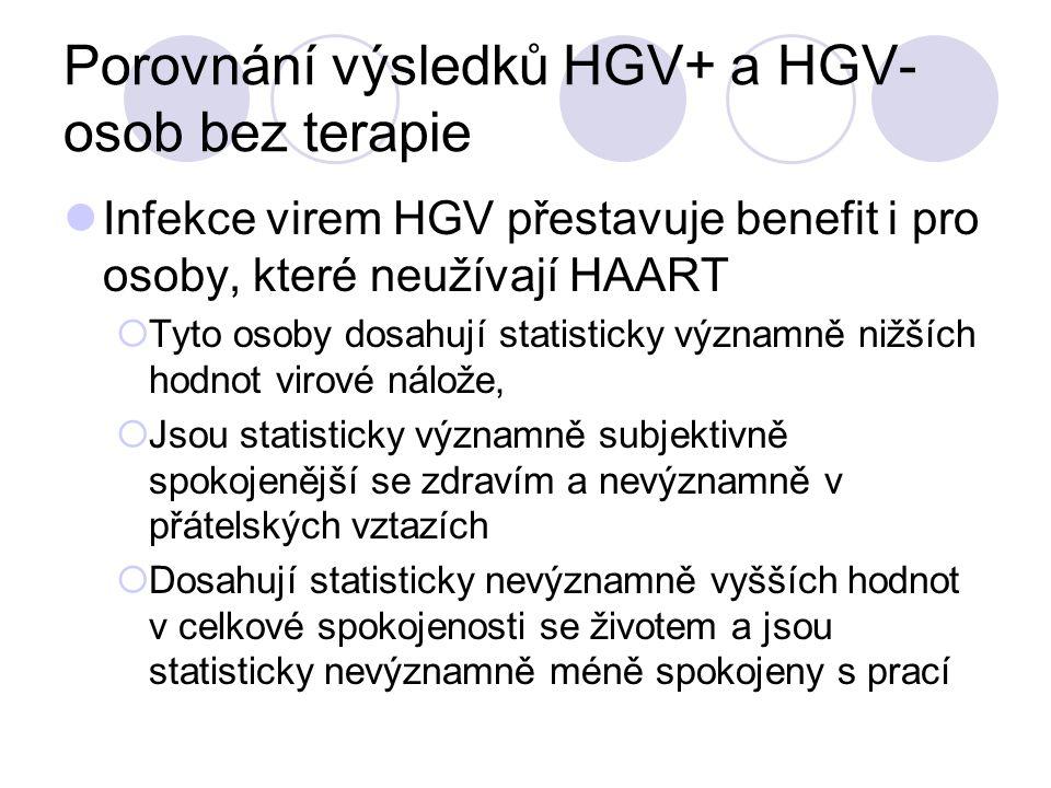Porovnání výsledků HGV+ a HGV- osob bez terapie Infekce virem HGV přestavuje benefit i pro osoby, které neužívají HAART  Tyto osoby dosahují statisti