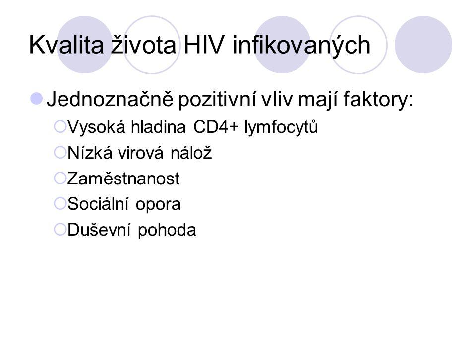 Kvalita života HIV infikovaných Jednoznačně pozitivní vliv mají faktory:  Vysoká hladina CD4+ lymfocytů  Nízká virová nálož  Zaměstnanost  Sociáln