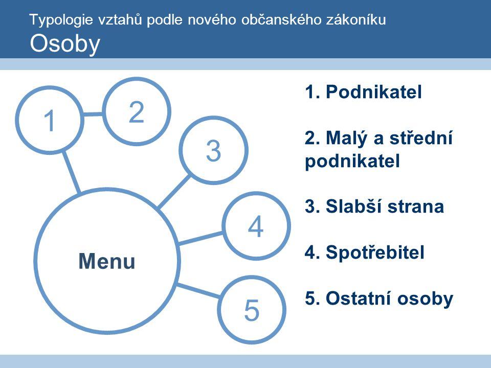Typologie vztahů podle nového občanského zákoníku Osoby 1 3 4 5 2 Menu 1.