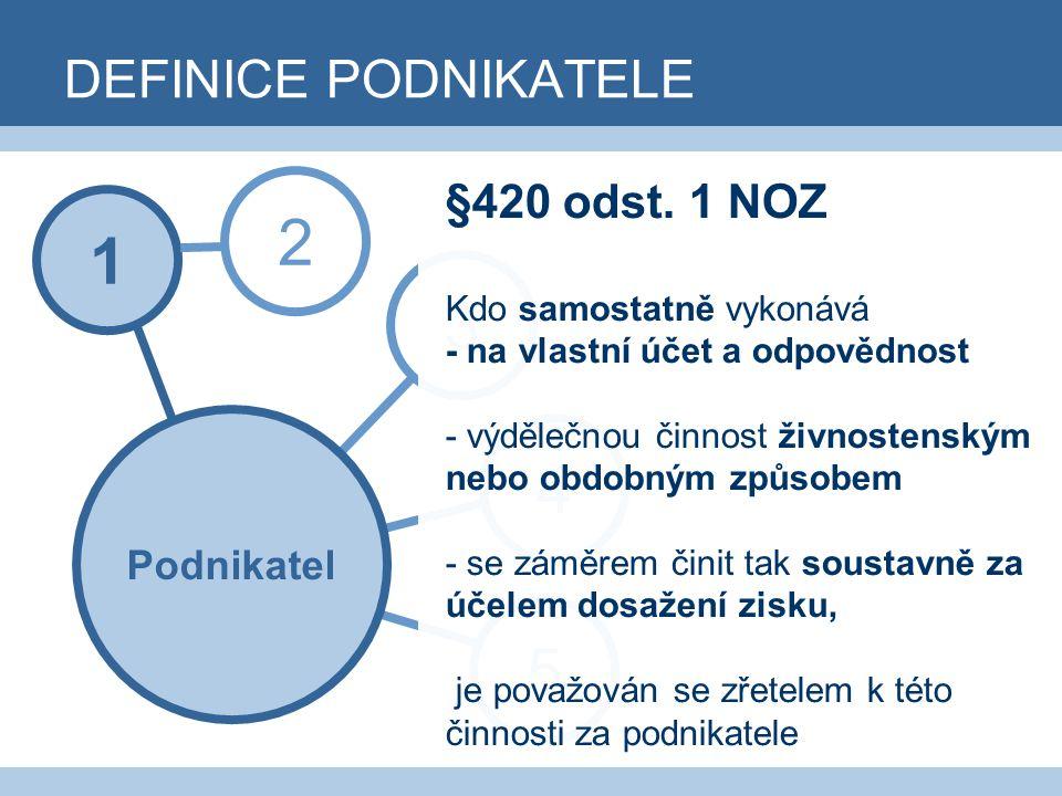DEFINICE PODNIKATELE 1 3 4 5 2 Podnikatel §420 odst.