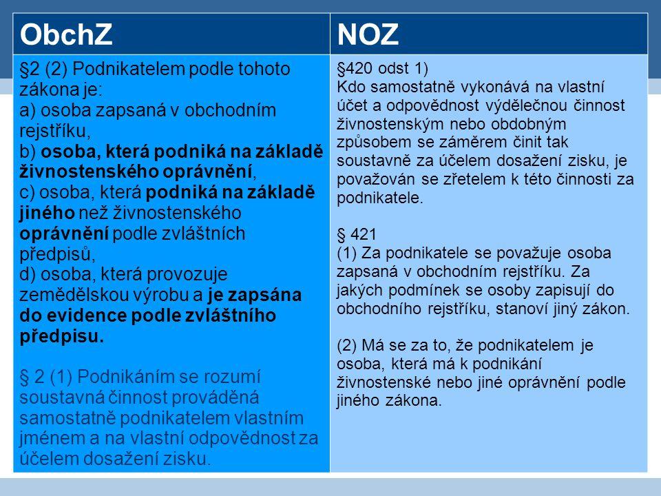 Závěr Sjednocení úpravy závazkového práva Princip smluvní volnosti Nové subjekty a nové definice Nové termíny