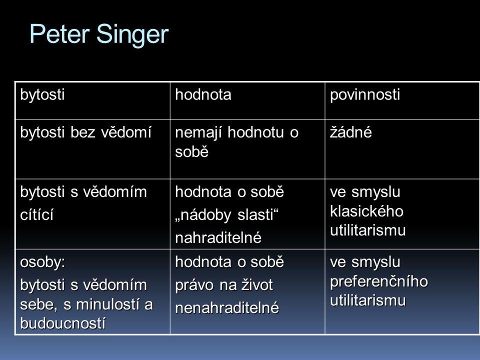 """Peter Singer bytostihodnotapovinnosti bytosti bez vědomí nemají hodnotu o sobě žádné bytosti s vědomím cítící hodnota o sobě """"nádoby slasti nahraditelné ve smyslu klasického utilitarismu osoby: bytosti s vědomím sebe, s minulostí a budoucností hodnota o sobě právo na život nenahraditelné ve smyslu preferenčního utilitarismu"""