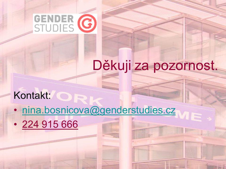 Děkuji za pozornost. Kontakt: nina.bosnicova@genderstudies.cz 224 915 666