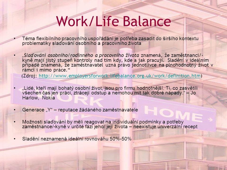 """Work/Life Balance Téma flexibilního pracovního uspořádání je potřeba zasadit do širšího kontextu problematiky slaďování osobního a pracovního života """" Slaďování osobního/rodinného a pracovního života znamená, že zaměstnanci/- kyně mají jistý stupeň kontroly nad tím kdy, kde a jak pracují."""