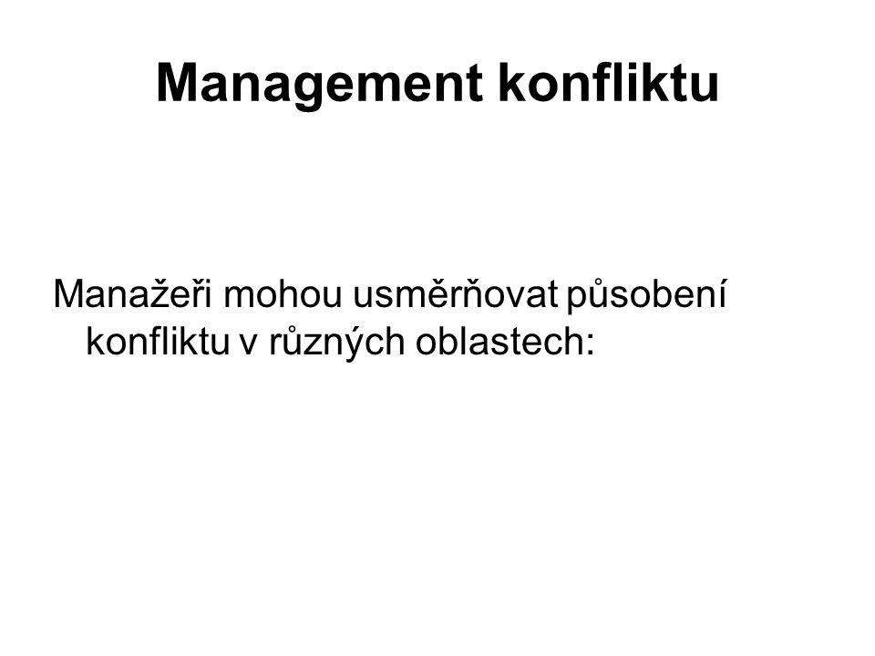 Management konfliktu Manažeři mohou usměrňovat působení konfliktu v různých oblastech: