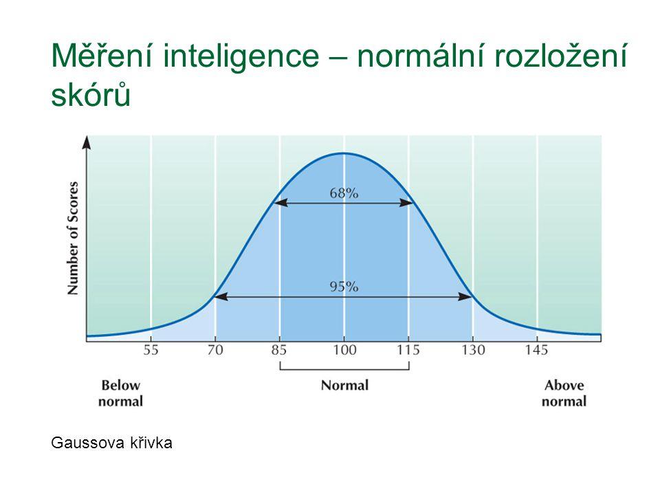 Měření inteligence – normální rozložení skórů Gaussova křivka